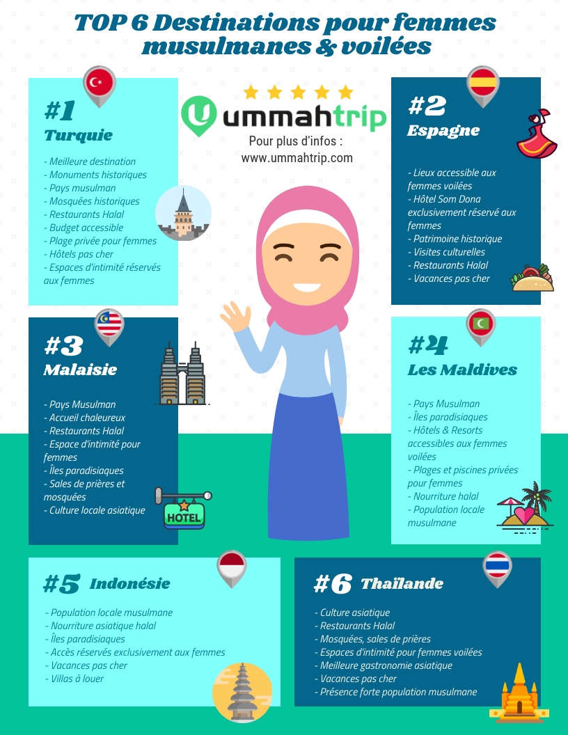 BOOKING HALAL UMMAHTRIP